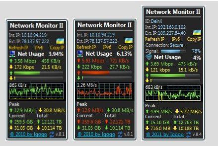 Network Monitor II 桌面网络监视工具