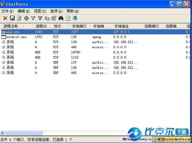 CurrPorts 网络及端口监测工具