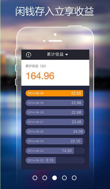 招钱宝app
