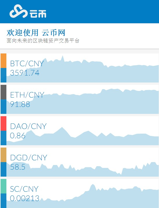 云币网app