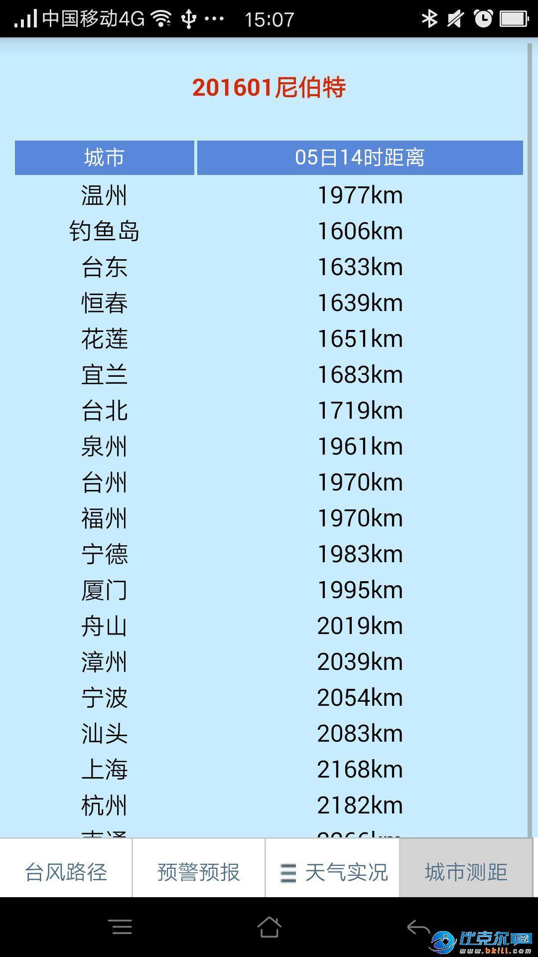 温州台风网appv1.0安卓版iphone慢动作拍摄图片