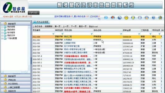 智多星投资评审信息管理系统