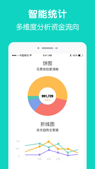 圈子�~本app