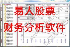 易人股票财务分析软件