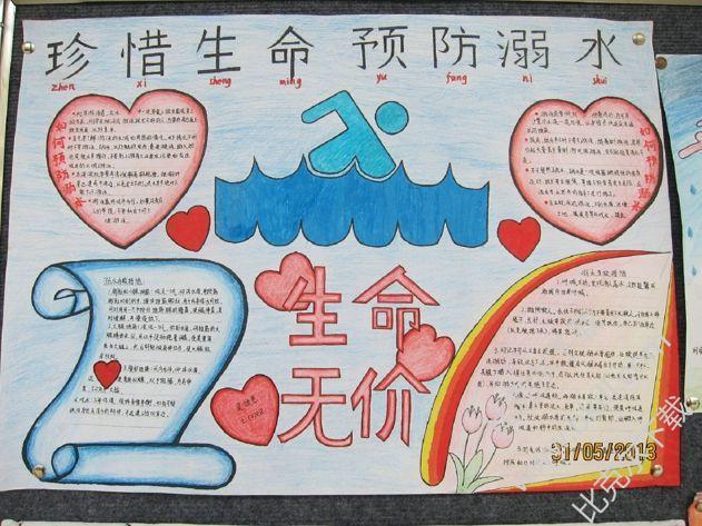珍爱生命预防溺水手抄报图片大全|2018小学防溺水手