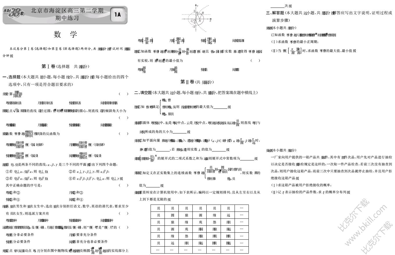 2018天利38套高考数学试卷 PDF版 免费版