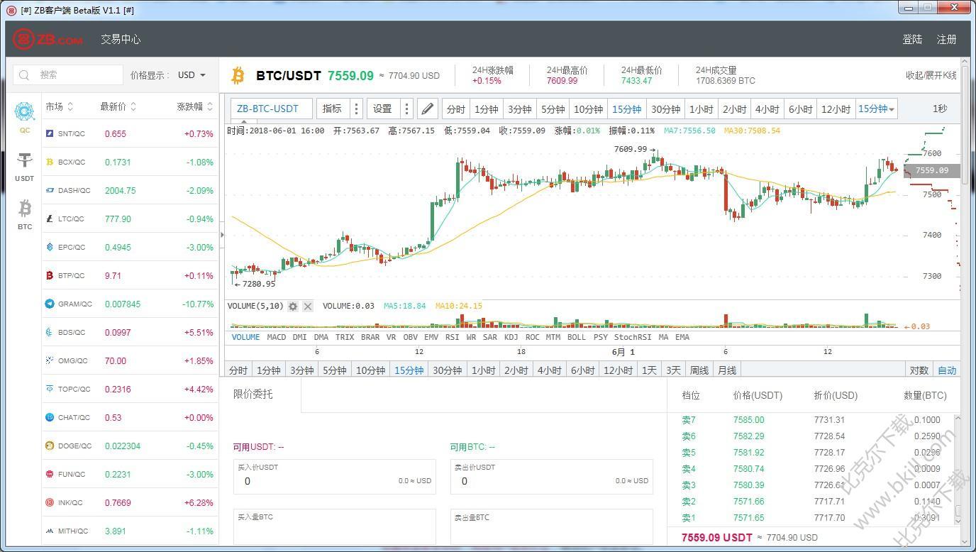ZB数字货币交易平台客户端电脑版