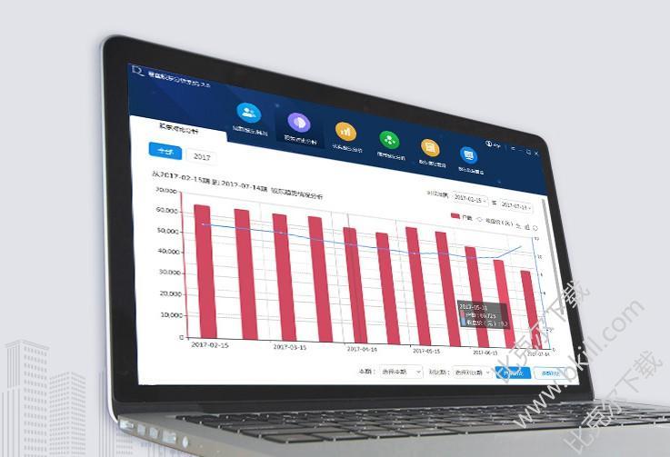易董股东分析工具